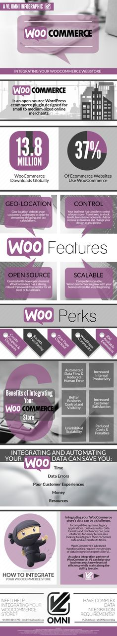Does your #business use #WooCommerce? Then check out this great #infographic on why #dataintegration should be top priority to get more out of the #ecommerce platform!