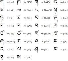 Tibetan alphabet, pronunciation and language Ancient Alphabets, Ancient Scripts, Ancient Symbols, Ancient History, Alphabet Code, Alphabet Symbols, Alphabet Charts, Tibetan Tattoo, Tibetan Script