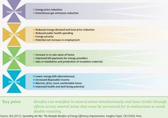 hupkrapong royal project efficiency sustainability and the Sustainability and transformation fund will give nhs the resources it needs as part of the five year forward view to sustain services hospitals get £18 billion for sustainability and.