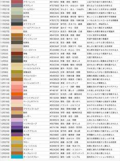 出典:twitter.com 「誕生日色」でパーソナリティが分かる一覧が、Twitterで大きな話題となっているのでご紹介します! 誕生日色 みんなは何色? pic.twitter. Birth Colors, Color Psychology, Colour Images, One Color, Character Design, Education, Peace, Twitter, Beauty