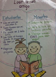 Spanish Anchor Chart for Dual Language Classroom at W.S. Ryan Elementary in Denton, TX.