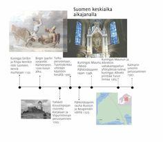 Aikajana keskiajan Suomen historiasta History Of Finland, Medieval Crafts, Historian, Middle Ages, Geo, Nice, Funny, Kalmar, Nice France