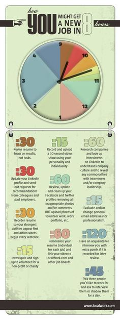 How you might get a new job in 8 hours | Infographics!!! | Pinterest