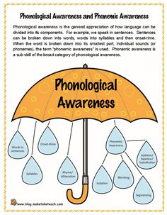 Phonics - Phonological and phonemic awareness: Research has identified phonemic awareness and letter knowledge as the two best predictors of how well a child will learn to read during the. Kindergarten Reading, Teaching Reading, Guided Reading, Teaching Ideas, Kindergarten Orientation, Reading Tutoring, Kindergarten Freebies, Kindergarten Centers, Reading Fluency