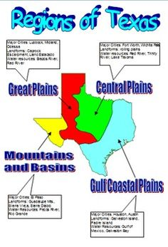 Texas History - Four Regions Foldable: This foldable is a great ...