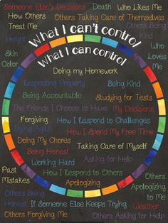 Adolescent Counseling Tool: What Are Things I Can & Can't Control: www.teachersp… Adolescent Counseling Tool: What Are Things I Can Coaching, Education Positive, Education College, Health Education, Physical Education, School Social Work, School Counselor Office, Elementary Counseling, Counseling Office