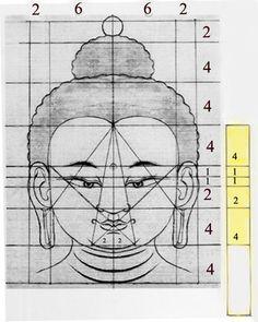 Sacred Geometry Buddha Sketch with links to  drawing tutorial, DIY How too Create Spiritual Artwork