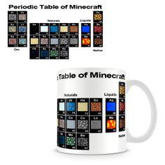 Taza Tabla Periódica. Minecraft Original taza de Minecraft, el videojuego de moda, con la imagen de los tipos de terreno convertidos en elementos de la tabla periódica.