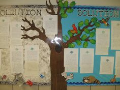 bulletin board for Earth Day. She used CTP's Black Dot-to-Dot letters and Waves of Blue borders.