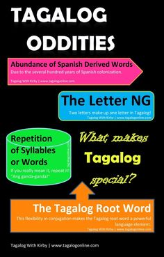 Tagalog Oddities. Tagalog Words, Tagalog Quotes, Learning Languages Tips, Foreign Languages, Words In Different Languages, Common Quotes, Filipino Culture, Word Of The Day, Educational Activities