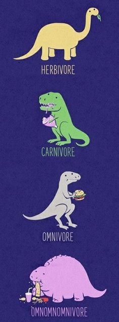 How I feel with food.