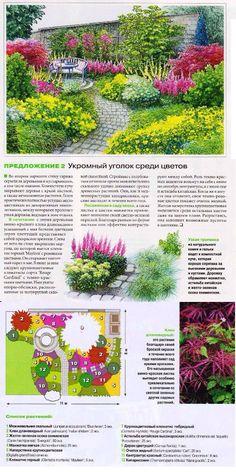 Garden design, path.
