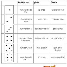 Stellen: Gooi een verhaal!-spel — -Juf Anja Educational Leadership, Educational Technology, Mobile Learning, Fun Learning, Science Experience, Learning Quotes, Maria Montessori, Primary Education, Teacher Quotes