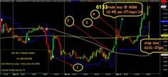 Profit Booking System: CRUDE OIL TODAY MAR 27 2014 COMMODITY  TRADE  SEE ...