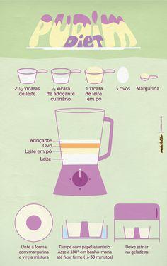 Receita Ilustrada de Pudim Diet