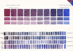Jane Blundell: Watercolour Comparisons 1 Ultramarine Blue PB29.