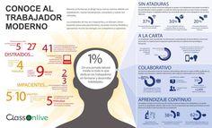Conoce al trabajador moderno #infografia