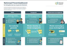 Infographics, Infographic, Info Graphics, Visual Schedules