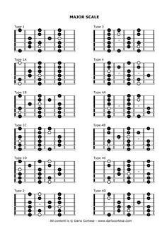 Guitar Scales Charts, Guitar Chords And Scales, Music Chords, Guitar Rig, Music Theory Guitar, Guitar Sheet Music, Minor Scale Guitar, Guitar Strumming Patterns, Music Down