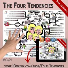 The Four Tendencies Personality Profile, What Works, How To Influence People, The Four, When You Know, Psychology, About Me Blog, Mind Maps, Mindfulness