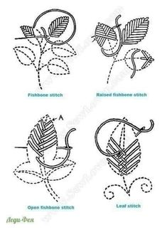 Learn Embroidery, Hand Embroidery Stitches, Embroidery Needles, Crewel Embroidery, Embroidery Techniques, Cross Stitch Embroidery, Embroidery Patterns, Seed Stitch, Needlework