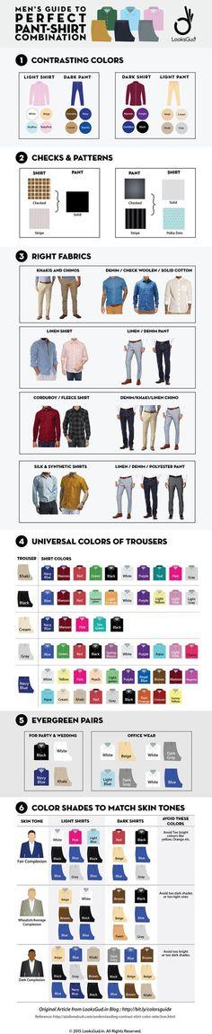 Camisa Plancha Combinación de los hombres Guía Infografía