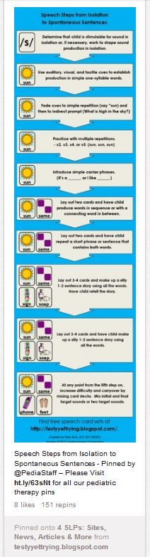 Pinterest Pin of the Week: Flowchart of the Speech Steps from Isolation to Spontaneous Sentences  -  Pinned by @PediaStaff – Please Visit http://ht.ly/63sNt for all our pediatric therapy pins