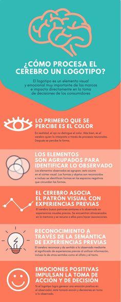 ¿Cómo procesa el cerebro un logotipo? #infografía Content Marketing, Digital Marketing, Flyer Design, Branding Design, Graphic Design Tutorials, Advertising Design, Fun Facts, Tips, Infographic