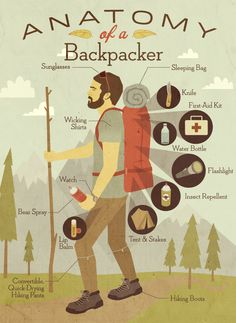The Anatomy of a Backpacker. You won't need bear spray or a tent at but this includes some useful camping and hiking gear! Backpacking Tips, Camping And Hiking, Camping Survival, Camping Hacks, Camping Checklist, Camping Rules, Hiking Trips, Camping Gadgets, Camping Guide