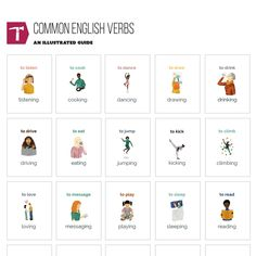 Common English Verbs Poster