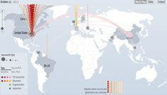 This Map shows all Distributed Denial Of Service attacks worldwide, in real time