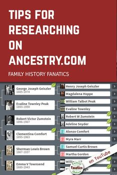 Free Genealogy Sites, Family Genealogy, Genealogy Forms, Genealogy Chart, Blank Family Tree Template, Family Tree Research, Family History Book, Ancestry, Climbing
