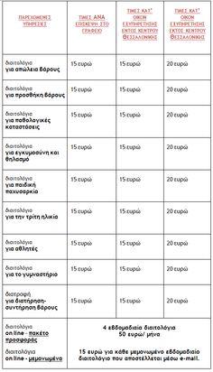 Τιμοκατάλογος υπηρεσιών online διαιτολογίων και Online προγραμμάτων διατροφής απο το www.diaitologia.gr