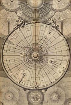 Wright - Carte céleste de l'Univers (1742).: