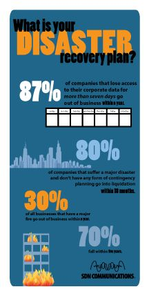 What is your disaster recovery plan?    #LDSEmergencyresources #Disasterplanning