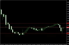GBPUSD 1h chart 23/09/14