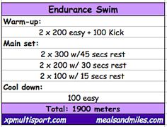 Endurance Swim workout from Meals and Miles. Endurance Swim workout from Meals and Miles. Swimming Drills, Swimming Memes, Swimming Tips, Keep Swimming, Swimming Workouts, Swimming Program, Bike Workouts, Cycling Workout, Swim Training