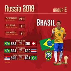 Brazil in the World Cup  Group D .  #GroupD #WorldCup #Russia2018 #Brasil #Brazil #BRA #Switzerland #Suisse #SUI #CostaRica #CRC #Serbia #SRB #Moscow #Kaliningrad #NizhnyNovgorod  #StPetersburg #Rostov .  Source #FIFA and Wiki .  #countries #maps #map #flags #flag #infographic #football #soccer #travels #forpix #inforpx .  @neymarjr @cbf_futebol @psg @visitbrasil @brasilfootballnationalteam .  Design @mmcasimiro  Follow @inforpx @forpixdesign