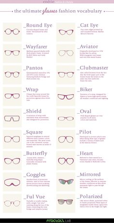 The ultimate glasses fashion vocabulary Source: Enerie Fashion More Visual Gloss. - The ultimate glasses fashion vocabulary Source: Enerie Fashion More Visual Glossaries (for Her): Ba - Fashion Terminology, Fashion Terms, Fashion 101, Fashion Women, Style Fashion, Fasion, Fashion Guide, Fashion Bags, Runway Fashion
