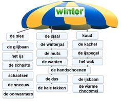 ⛄Woordenschat : winter ⛄