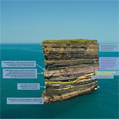 Learning changes you. This is how a geologist sees this picture. - Imgur
