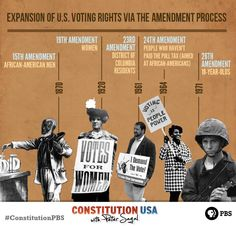 """US voting rights have expanded throughout history to include African-Americans, women & more. Us History, Black History, Voting History, History Class, Teaching History, Vote Quotes, What Is Freedom, Graphic Design Brochure, Us Government"