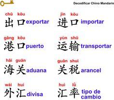 Vocabulario del comercio internacional—Decodificar Chino Mandarín