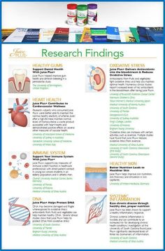 THE FACTS - The science behind Juice Plus. http://www.juiceplus.co.uk/+hp39203