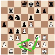 Leela - Dance of the knights - TalkChess.com Back In The Day, Knights, It Hurts, Dance, Writing, Chess, Dancing, Writing Process, Knight
