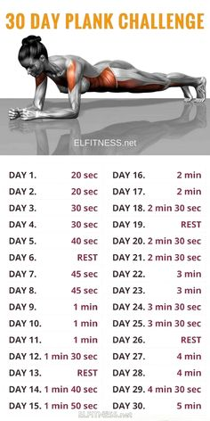 30 Day Plank Challenge and Here's What Happened!, 30 Day Plank Problem and Right here's What Occurred! 30 Day Plank Problem and Right here's What Occurred! 30 Day Plank Problem and Right here's . Fitness Workouts, Full Body Workouts, Easy Workouts, Fitness Motivation, Exercise Motivation, Yoga Exercises, Workout Exercises, Under Arm Workouts, List Of Exercises