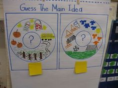 Joyful Learning In KC: Writing Workshop Main Idea.Guess the Main Idea Reading Resources, Reading Skills, Teaching Reading, Guided Reading, Reading Lessons, Eal Resources, Reading School, Shared Reading, Reading Stories