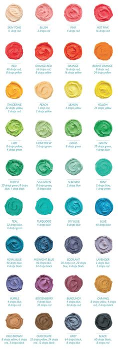 Food Coloring Chart - How To Make The Most Delicious Macarons Color Mixing Chart, Colour Chart, Icing Color Chart, Mixing Of Colours, Color Combos, Color Mixing Guide, Frosting Colors, Royal Frosting, Buttercream Cake Designs