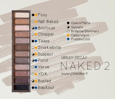 Review Urban Decay Naked 2 and Smokey Eyes Tutorial