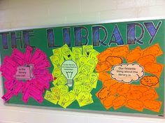"Working in teams, they had to brainstorm the ""best"" answer to the following phrases: ""In the library you can . . ."", ""In the library it's important to remember..."", and ""Our favorite thing about the library is . . ."""